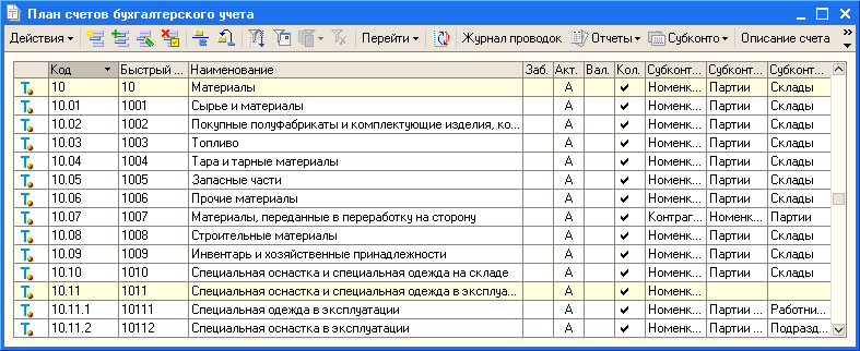комплектующие материалы план счетов этом сайте найдете